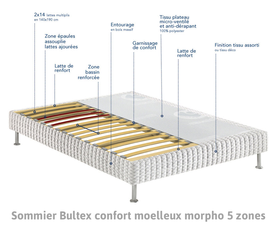 matelas sommier bultex vigorem mo e160x200 pas cher. Black Bedroom Furniture Sets. Home Design Ideas